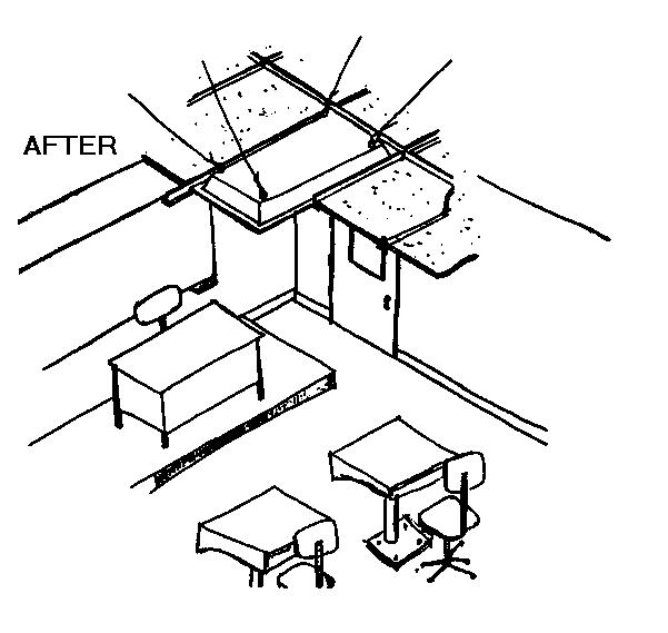 Secure Suspended Ceilings
